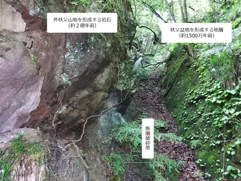 Jushi-Kuroya Fault/Wado Ruins