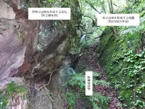 出牛(じゅうし)-黒谷(くろや)断層・和銅遺跡