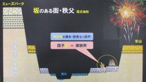 ↓ 解説に使ったパネル